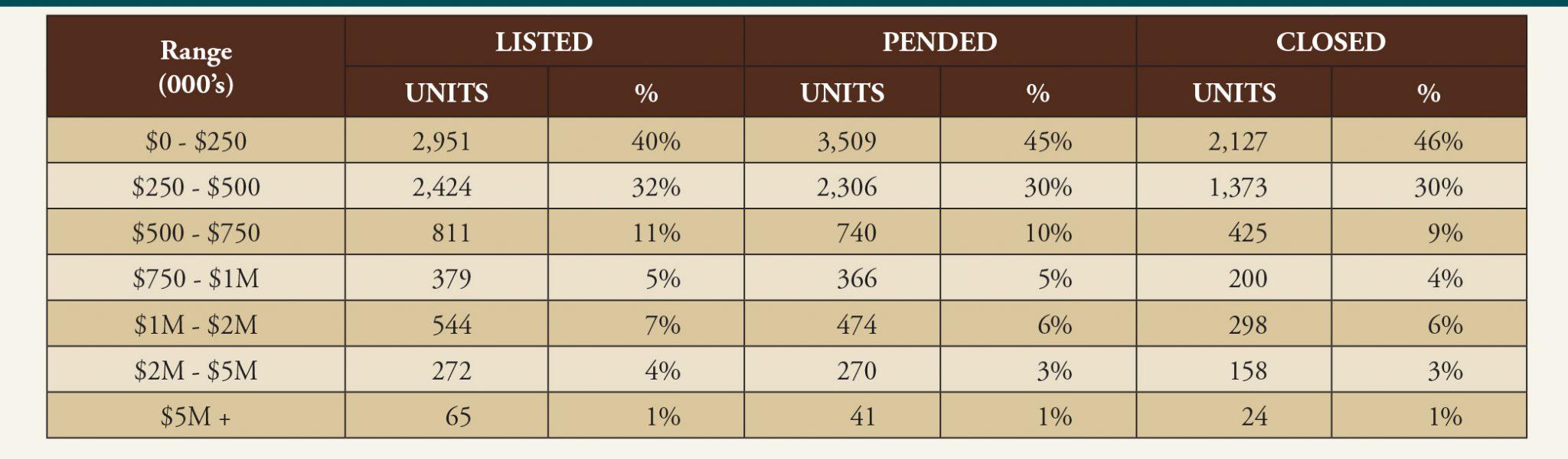 Market Report APR 2014.indd