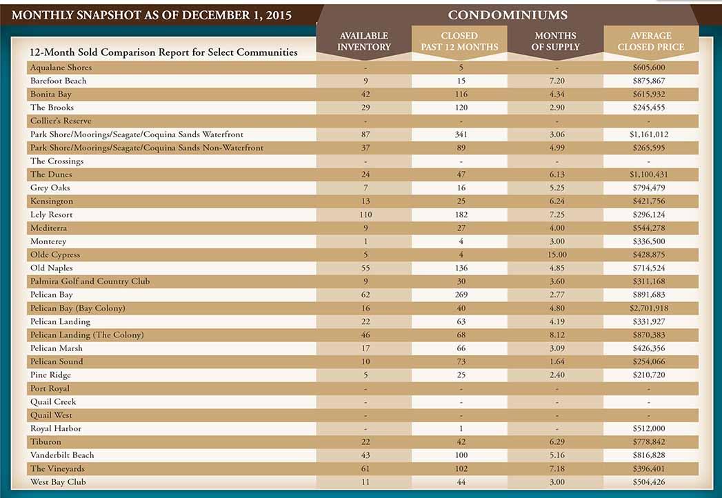 Monthly Report NOV 2015.indd